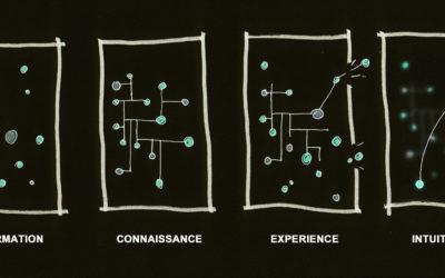 La place de l'intuition dans mon métier d'architecte d'intérieur