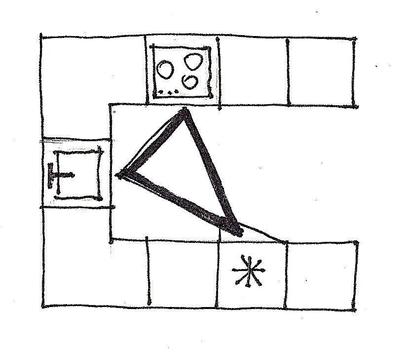 Plan de cuisine en U et triangle de travail